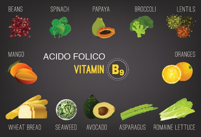 Acido Folico o Vitamina B9