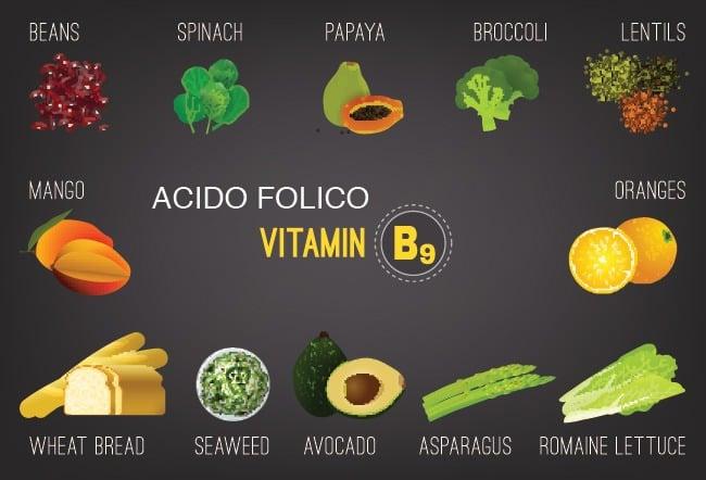 vitamina b6 b12 y acido folico para que sirve